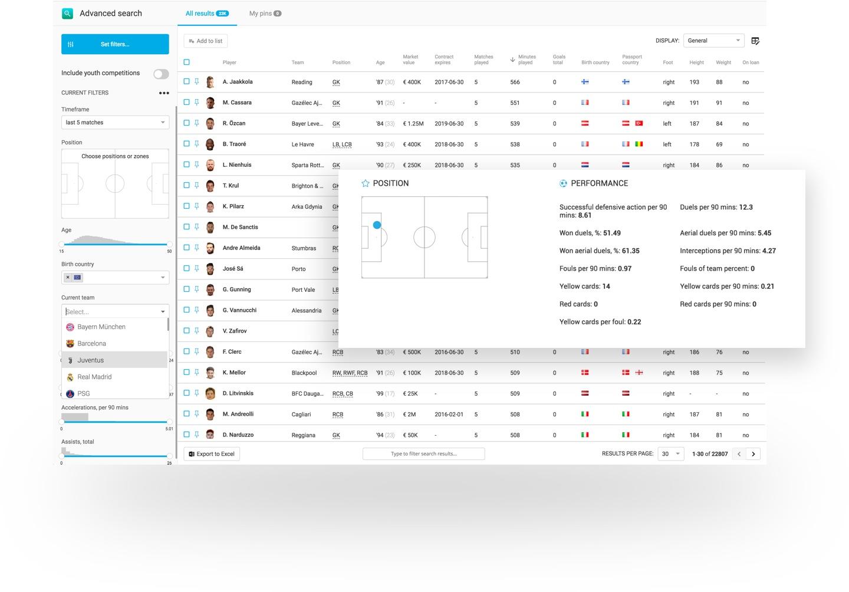 Football Data API - Wyscout